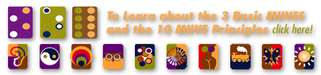 Learn about the MUVE Method