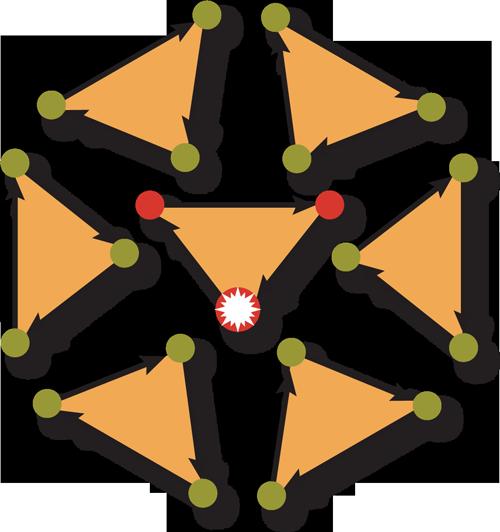 Triangle Grid
